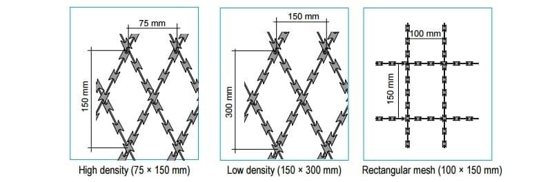 razor mesh types